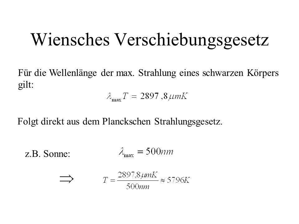 Wiensches Verschiebungsgesetz