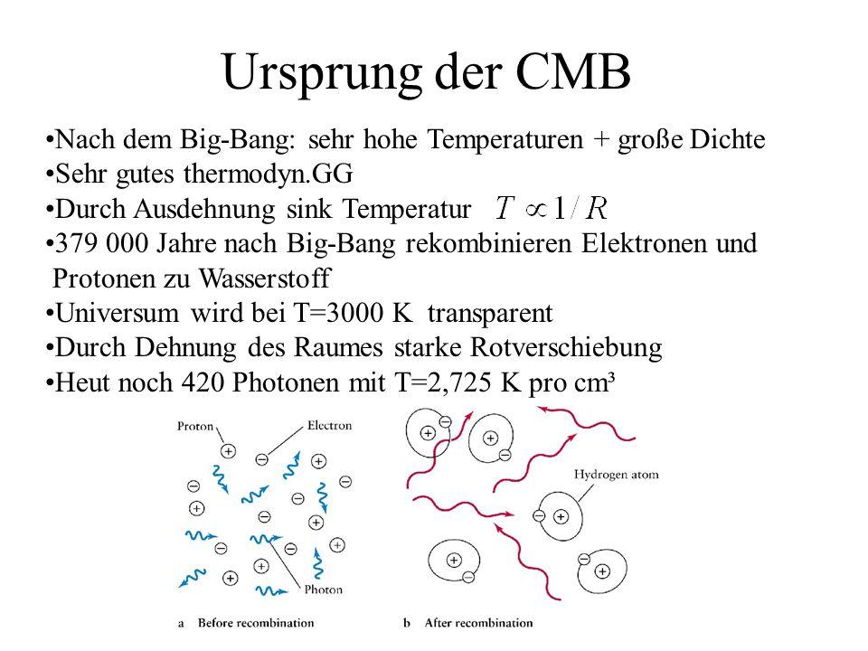 Ursprung der CMBNach dem Big-Bang: sehr hohe Temperaturen + große Dichte. Sehr gutes thermodyn.GG. Durch Ausdehnung sink Temperatur.