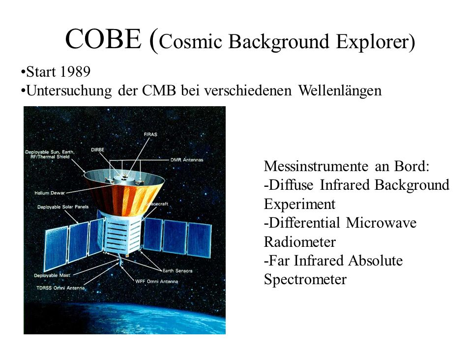 COBE (Cosmic Background Explorer)