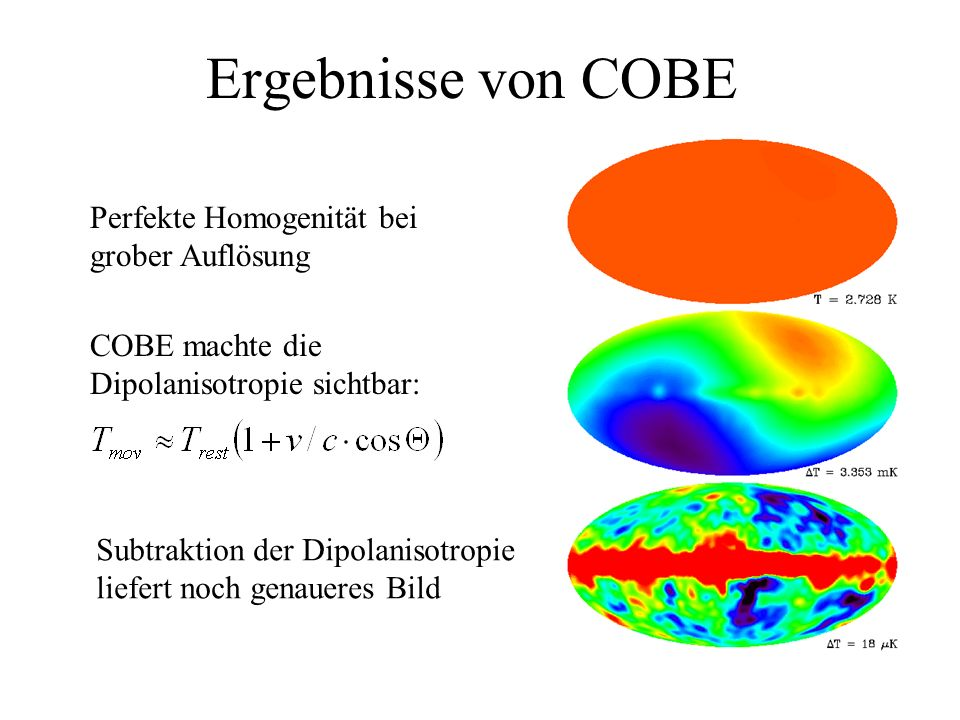 Ergebnisse von COBE Perfekte Homogenität bei grober Auflösung