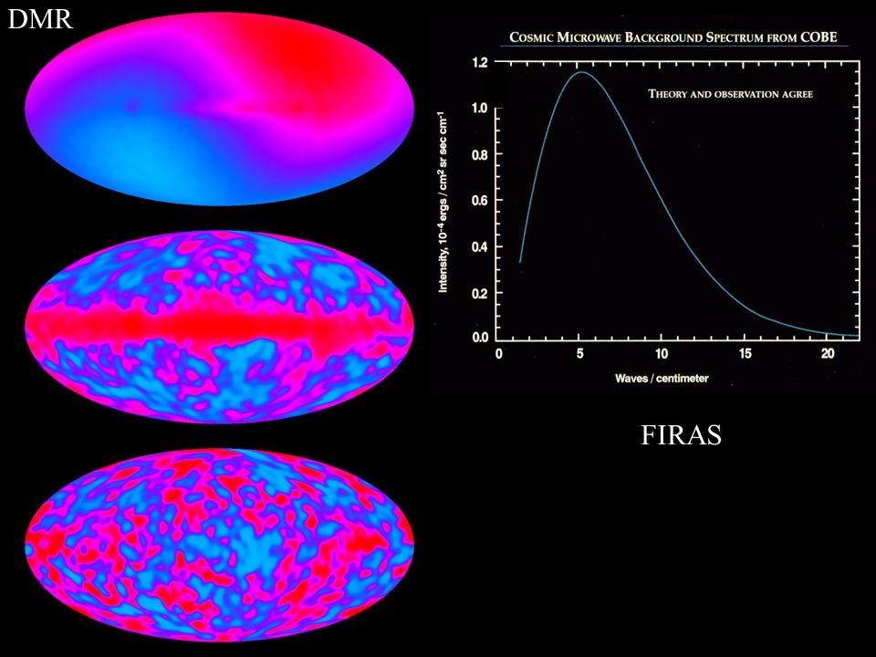 DMR FIRAS hat Schwarzkörperspektrum bewiesen FIRAS