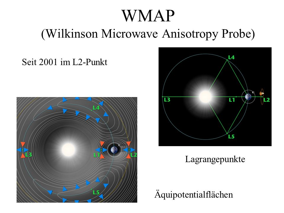 WMAP (Wilkinson Microwave Anisotropy Probe)