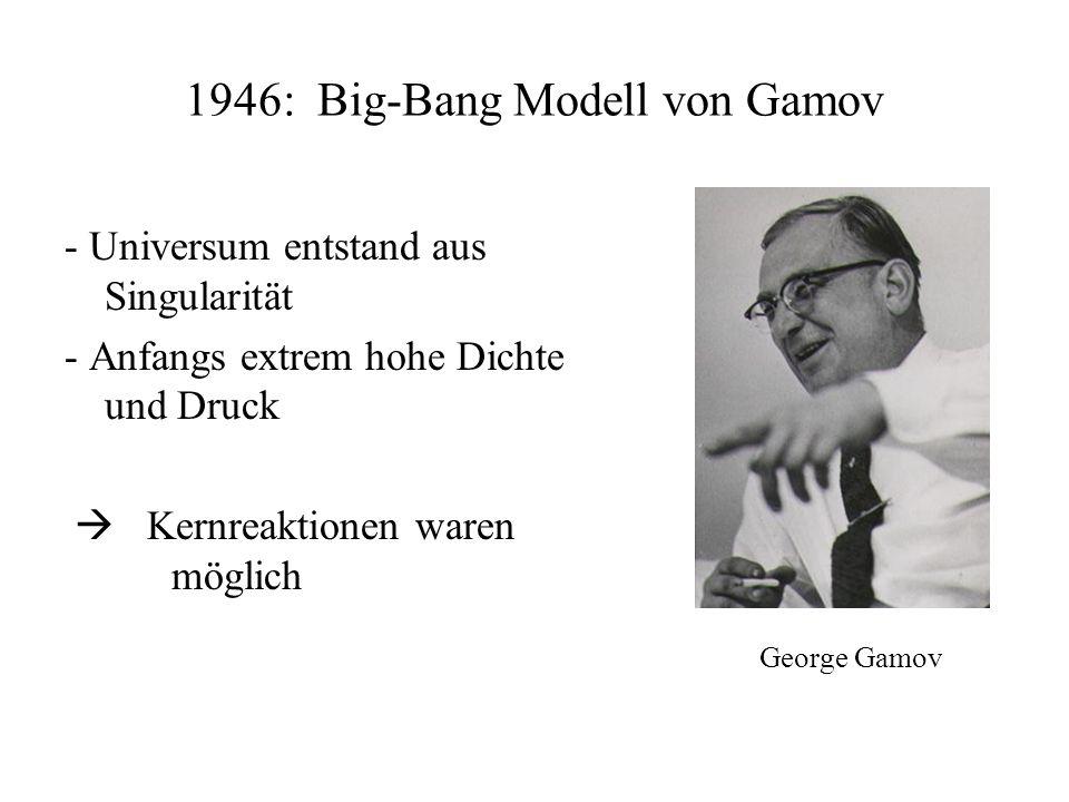 1946: Big-Bang Modell von Gamov