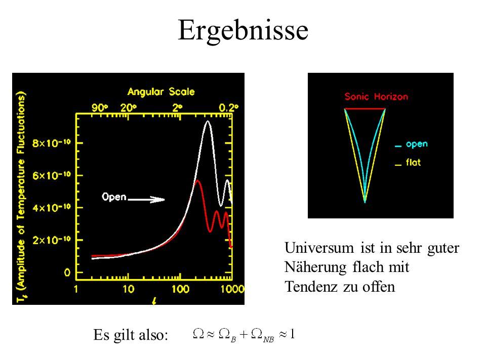 Ergebnisse Universum ist in sehr guter Näherung flach mit