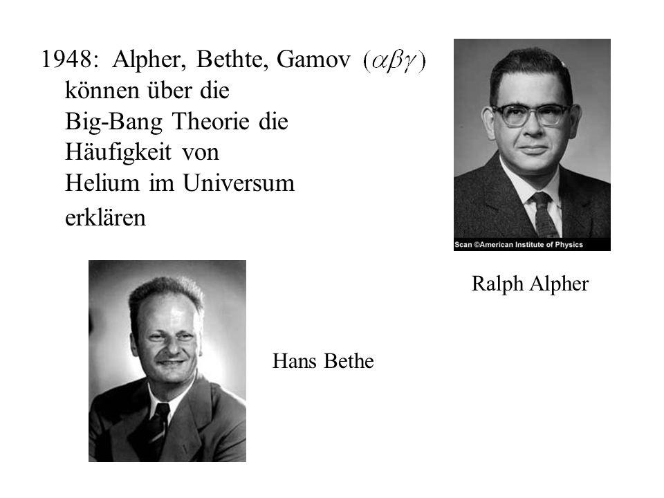 1948: Alpher, Bethte, Gamov können über die