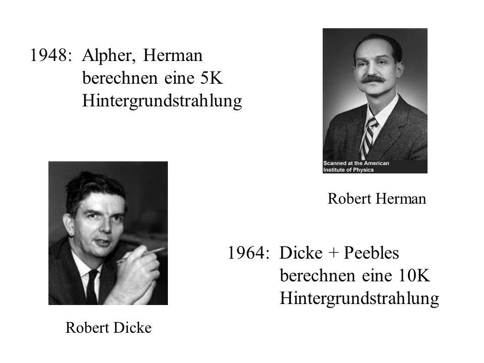 1948: Alpher, Herman berechnen eine 5K Hintergrundstrahlung