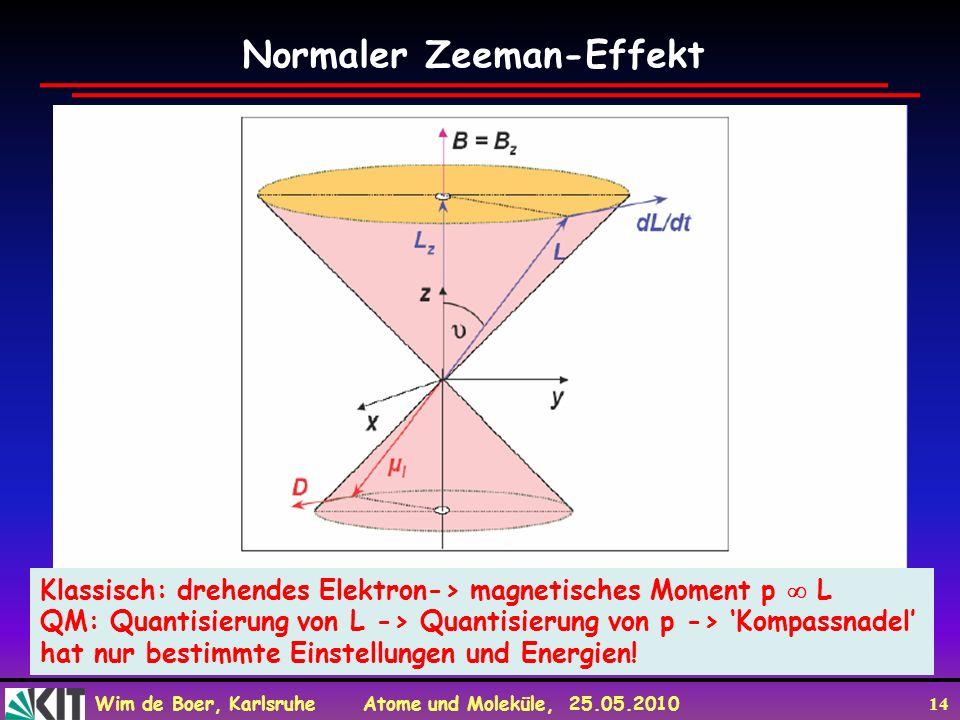 Normaler Zeeman-Effekt