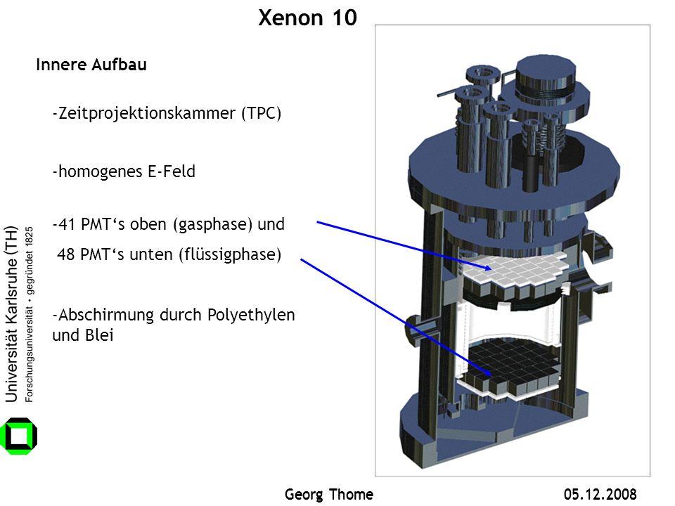 Xenon 10 Innere Aufbau -Zeitprojektionskammer (TPC) -homogenes E-Feld