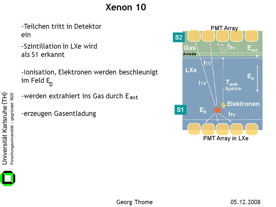 Xenon 10 -Teilchen tritt in Detektor ein