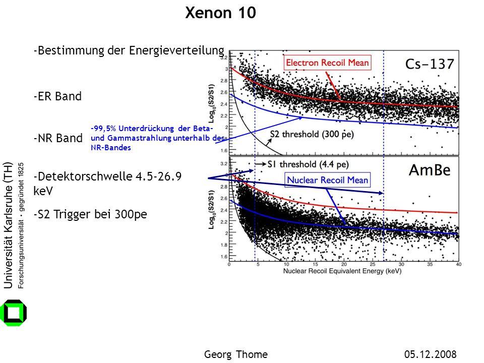 Xenon 10 -Bestimmung der Energieverteilung -ER Band -NR Band