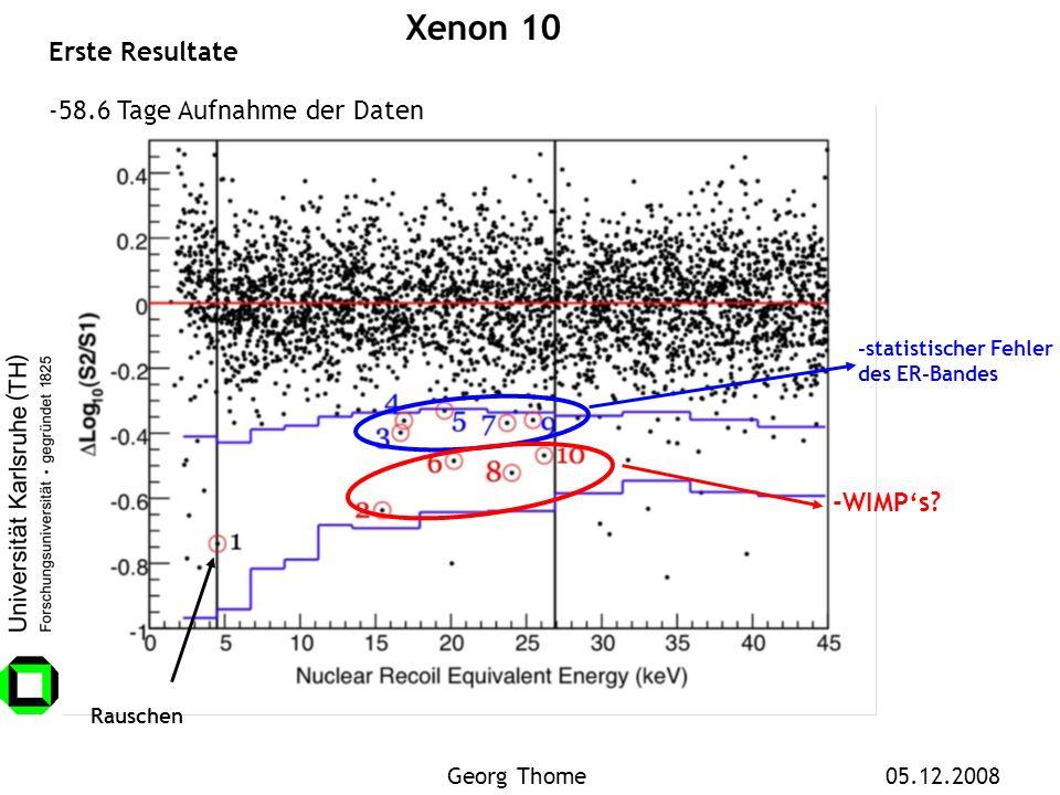 Xenon 10 Erste Resultate -58.6 Tage Aufnahme der Daten -WIMP's