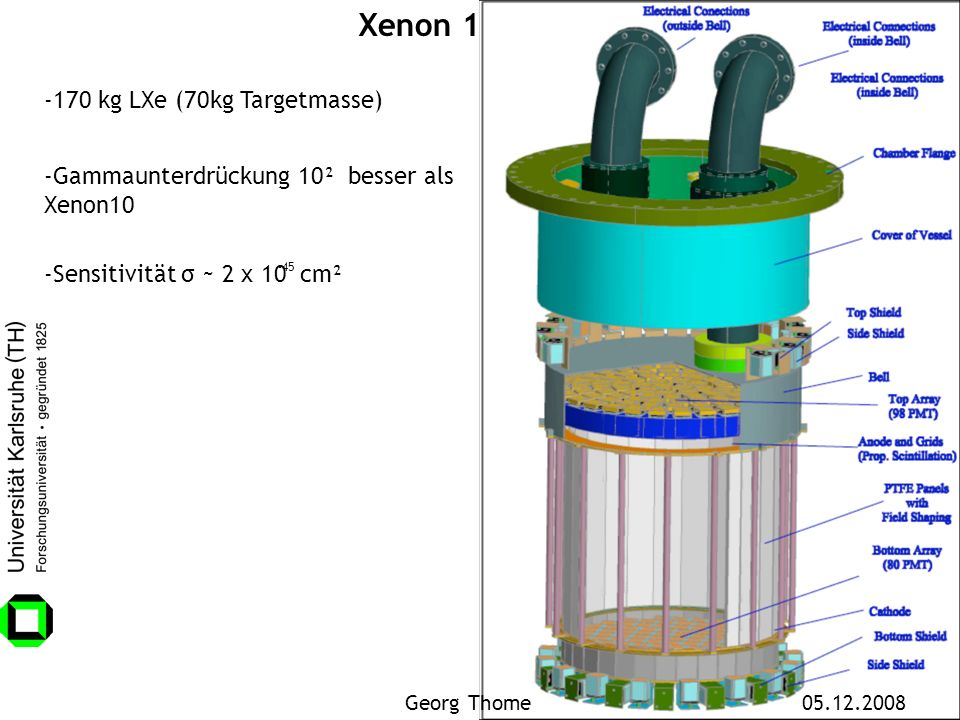 Xenon 100 -170 kg LXe (70kg Targetmasse)