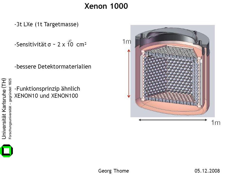 Xenon 1000 -3t LXe (1t Targetmasse) -Sensitivität σ ~ 2 x 10 cm²
