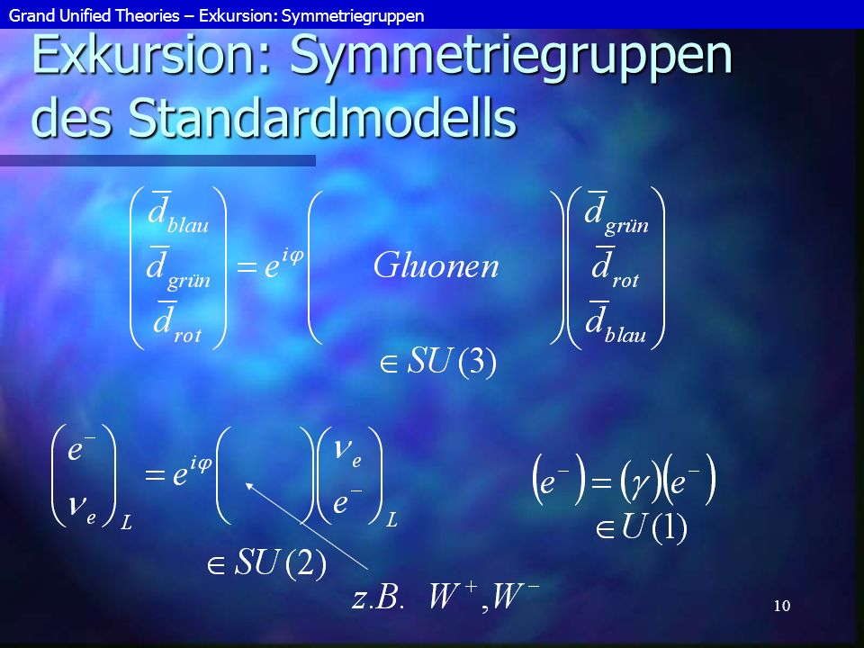 Exkursion: Symmetriegruppen des Standardmodells
