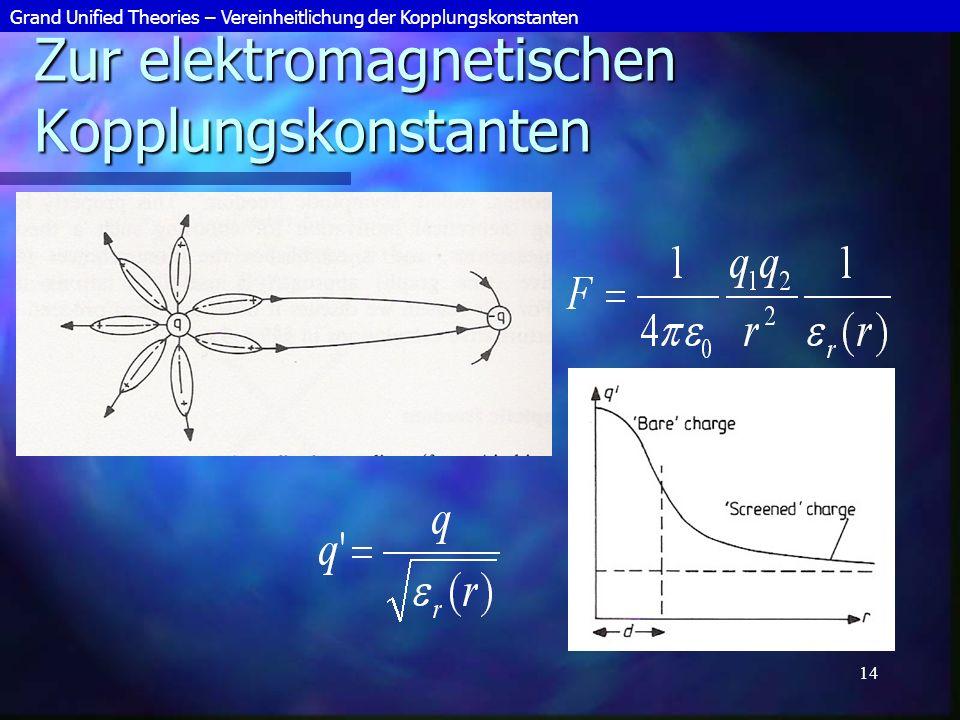 Zur elektromagnetischen Kopplungskonstanten