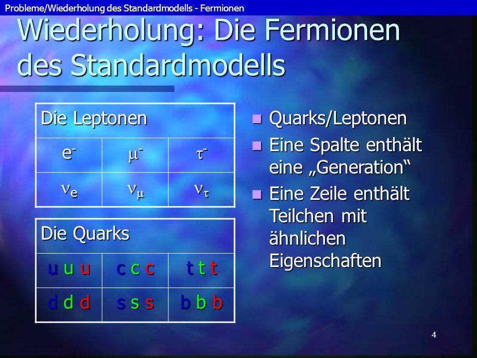 Wiederholung: Die Fermionen des Standardmodells