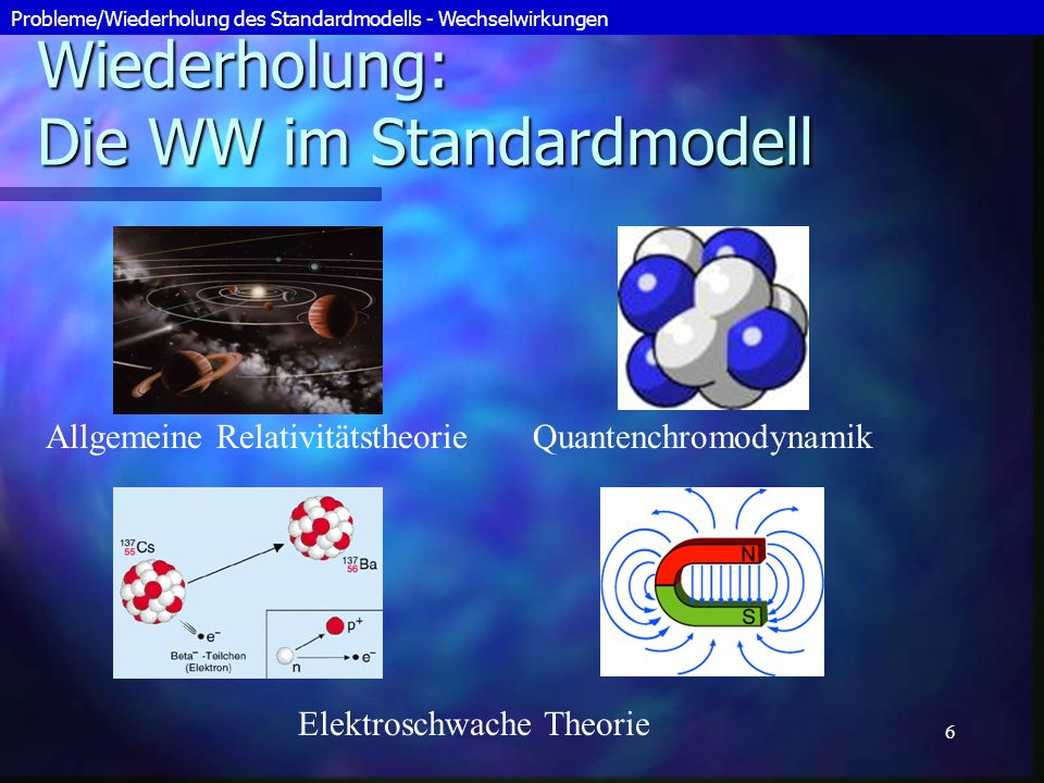 Wiederholung: Die WW im Standardmodell