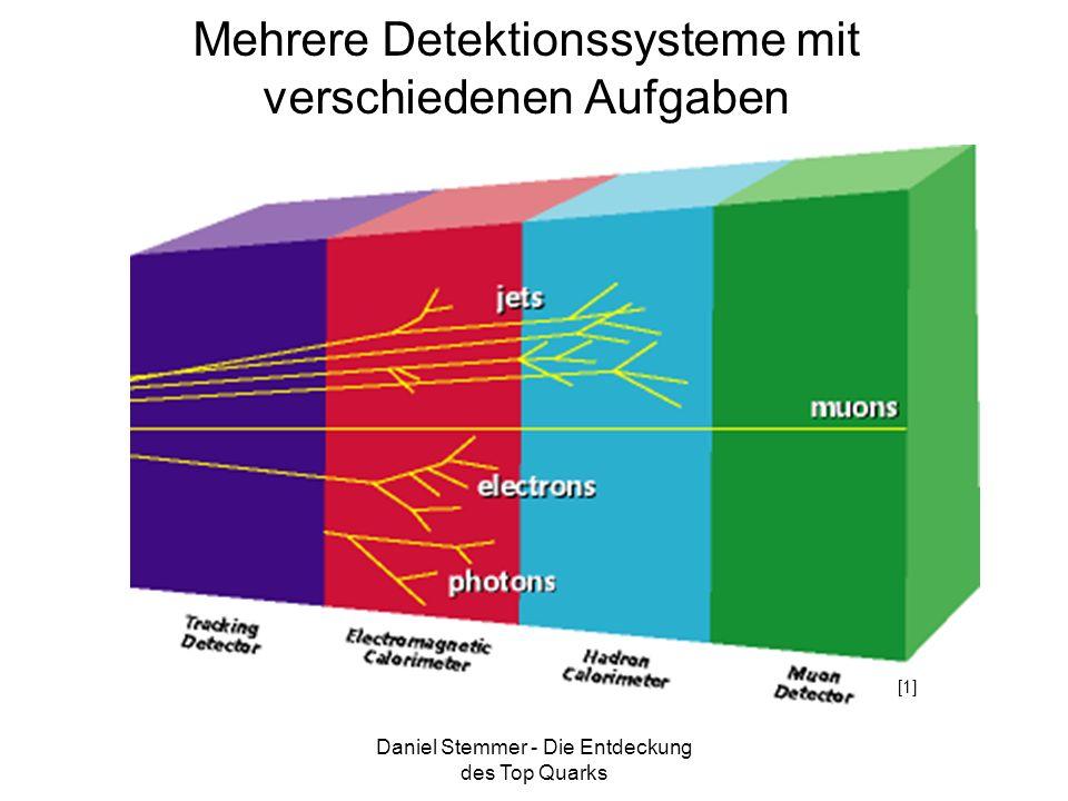 Mehrere Detektionssysteme mit verschiedenen Aufgaben