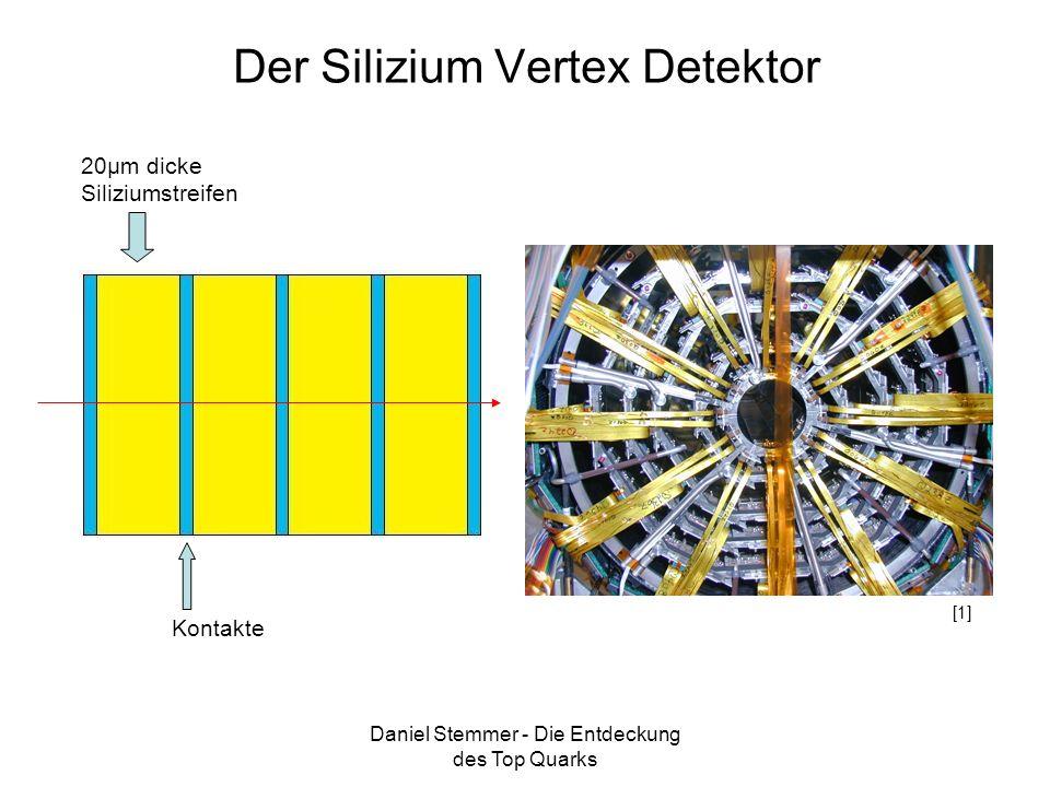 Der Silizium Vertex Detektor
