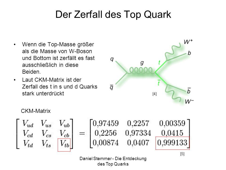 Der Zerfall des Top Quark