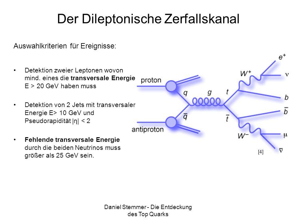 Der Dileptonische Zerfallskanal