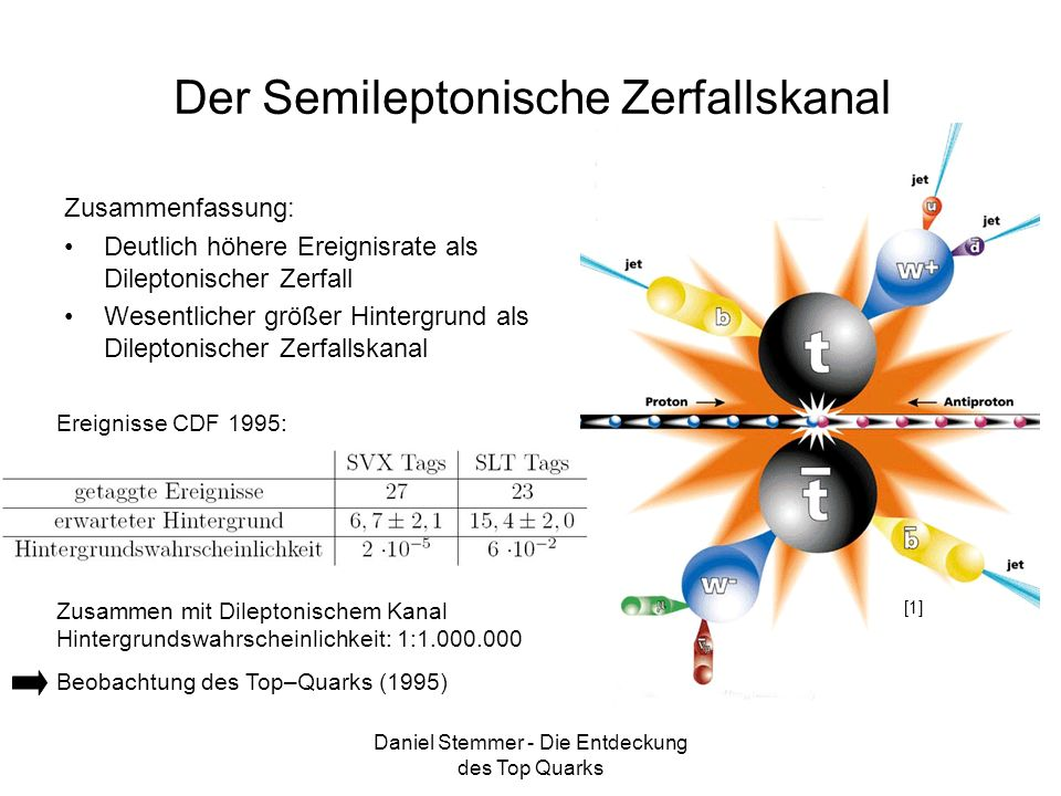 Der Semileptonische Zerfallskanal