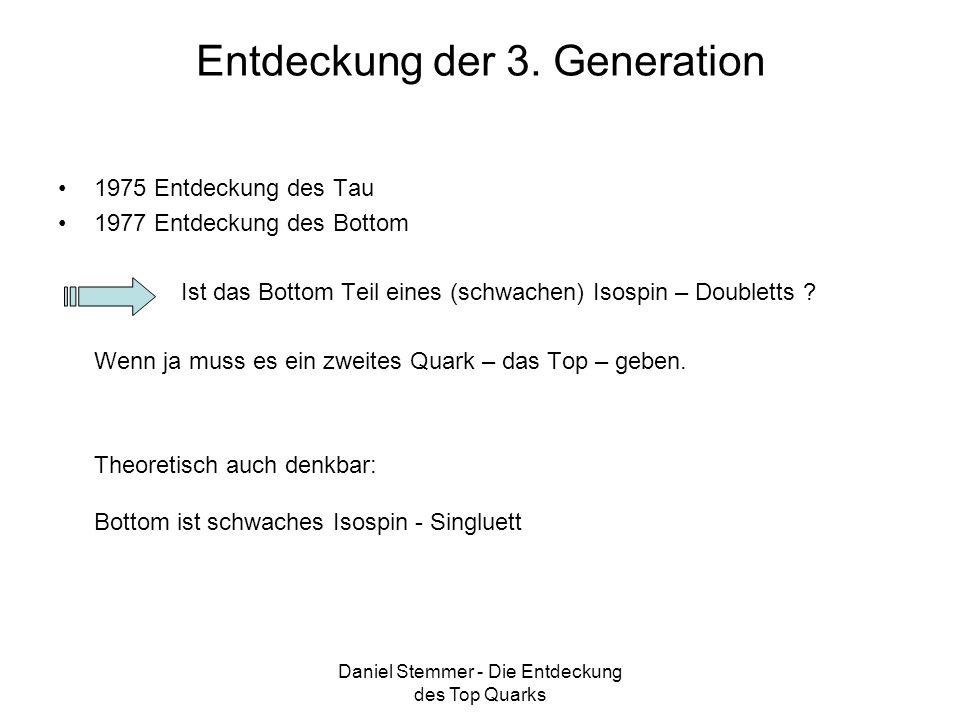Entdeckung der 3. Generation