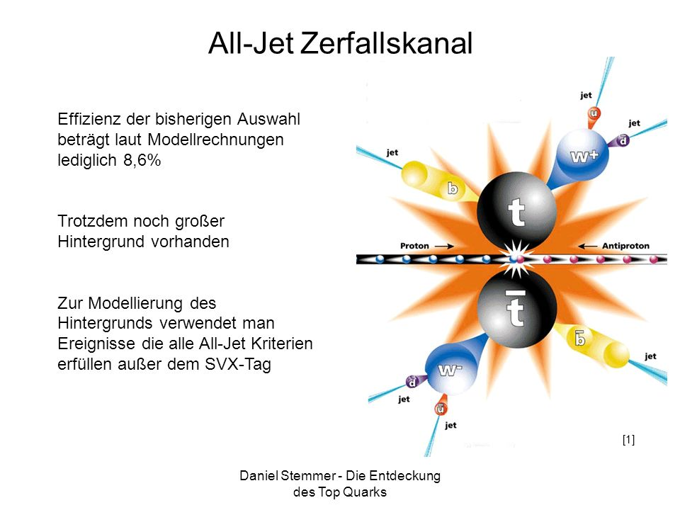 All-Jet Zerfallskanal