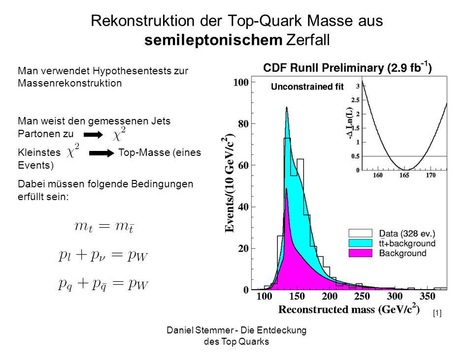 Rekonstruktion der Top-Quark Masse aus semileptonischem Zerfall