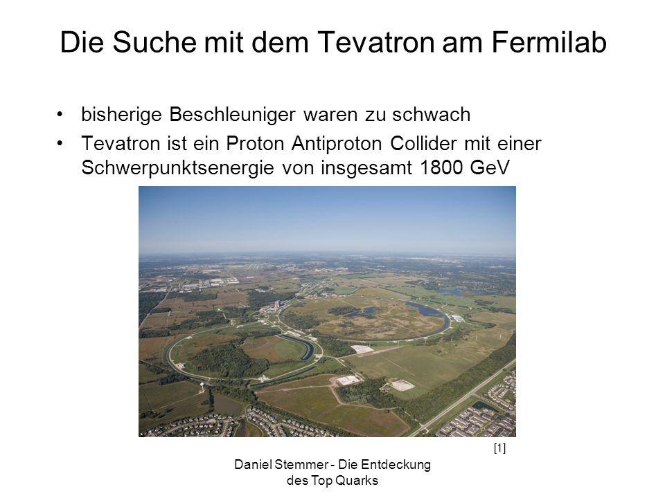 Die Suche mit dem Tevatron am Fermilab