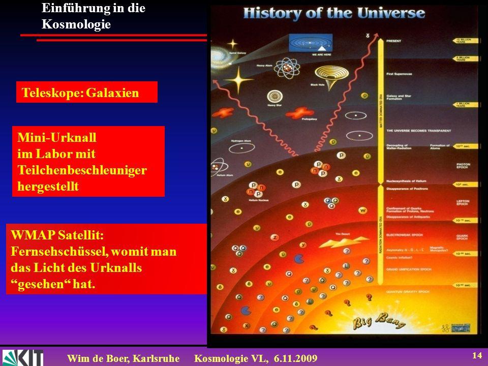 Einführung in die Kosmologie. Teleskope: Galaxien. Mini-Urknall. im Labor mit. Teilchenbeschleuniger.