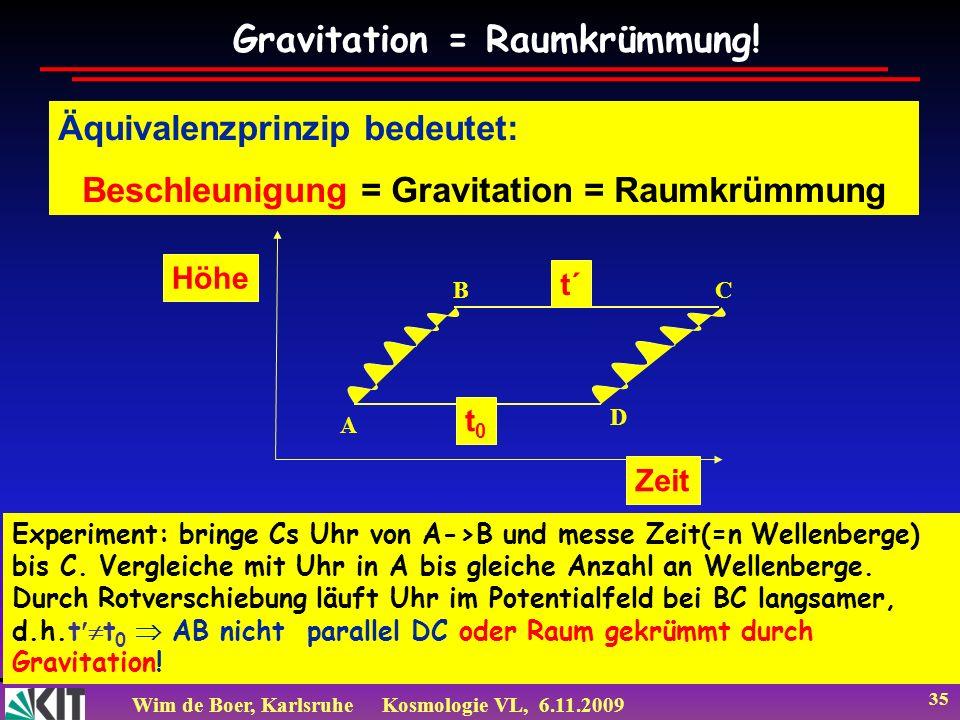 Beschleunigung = Gravitation = Raumkrümmung