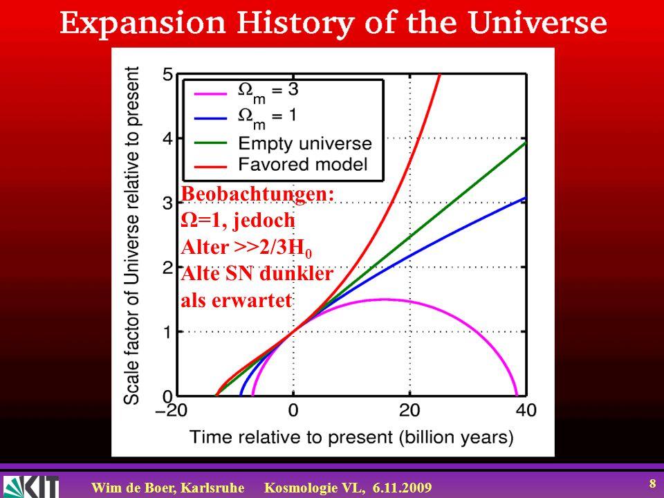 Beobachtungen: Ω=1, jedoch Alter >>2/3H0 Alte SN dunkler als erwartet