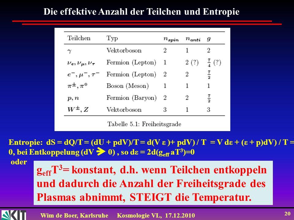 geffT3= konstant, d.h. wenn Teilchen entkoppeln