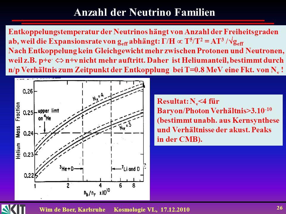 Anzahl der Neutrino Familien