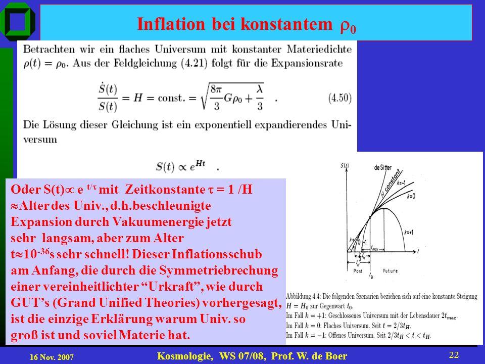 Inflation bei konstantem 0