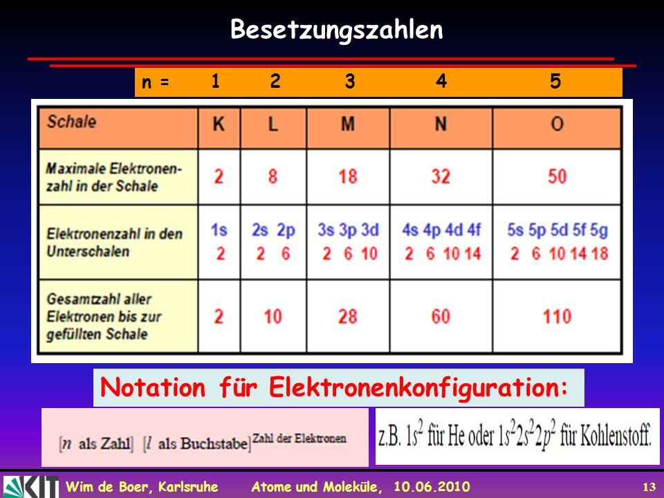 Notation für Elektronenkonfiguration:
