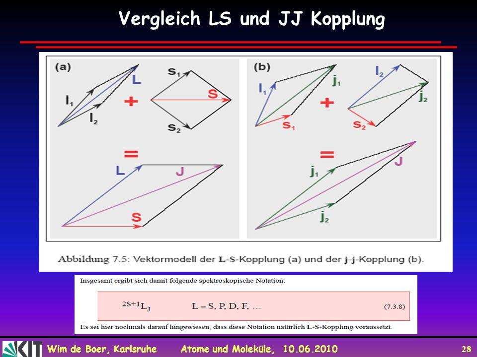 Vergleich LS und JJ Kopplung
