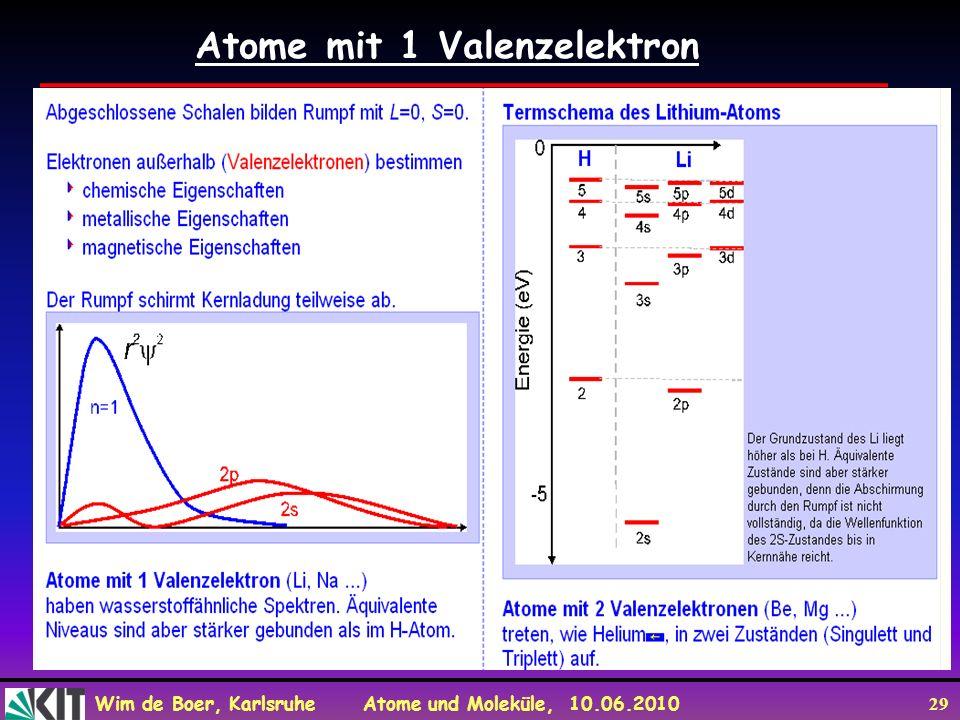 Atome mit 1 Valenzelektron