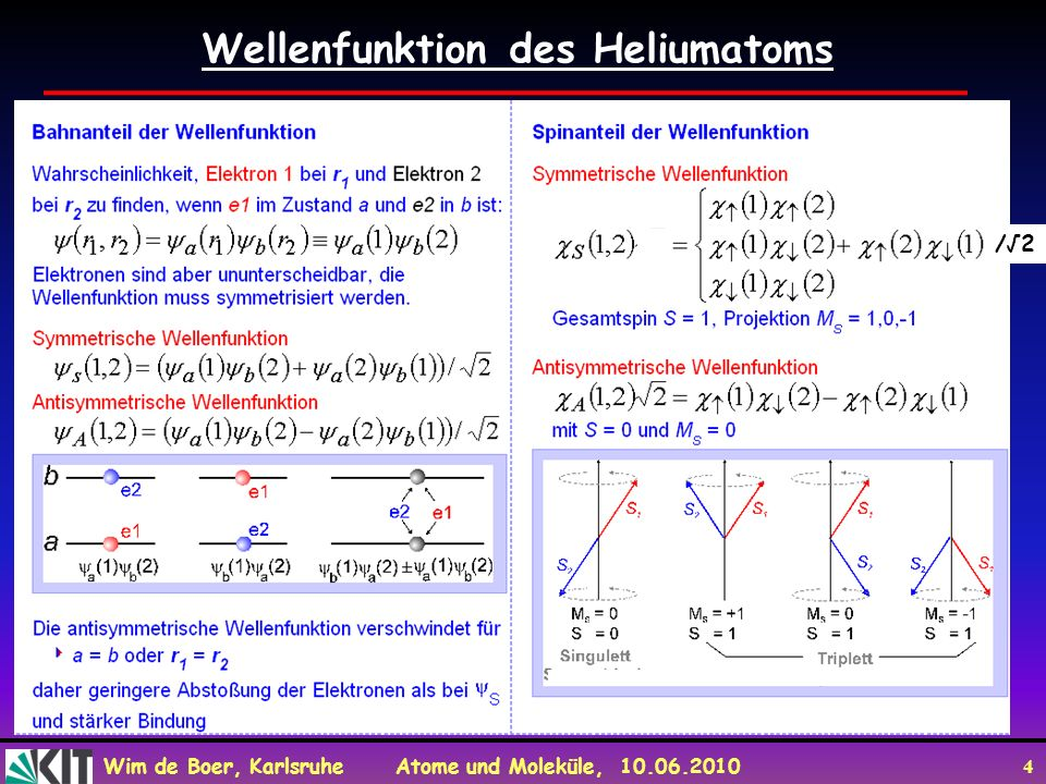 Wellenfunktion des Heliumatoms