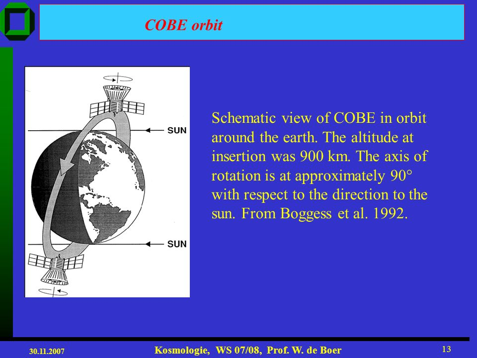COBE orbit