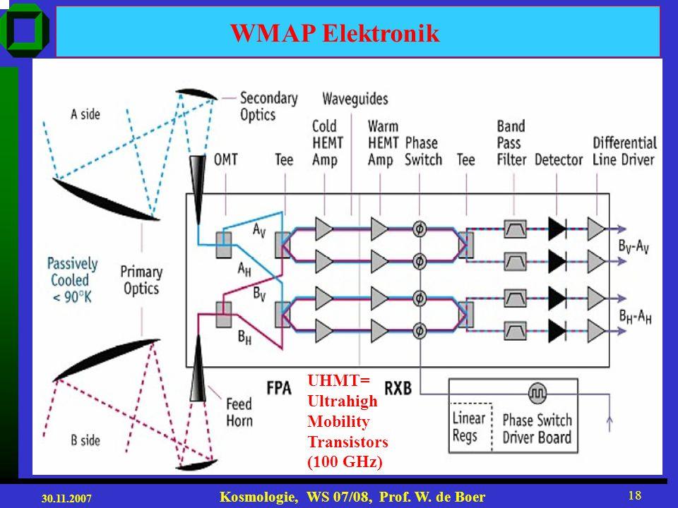 WMAP Elektronik UHMT= Ultrahigh Mobility Transistors (100 GHz)