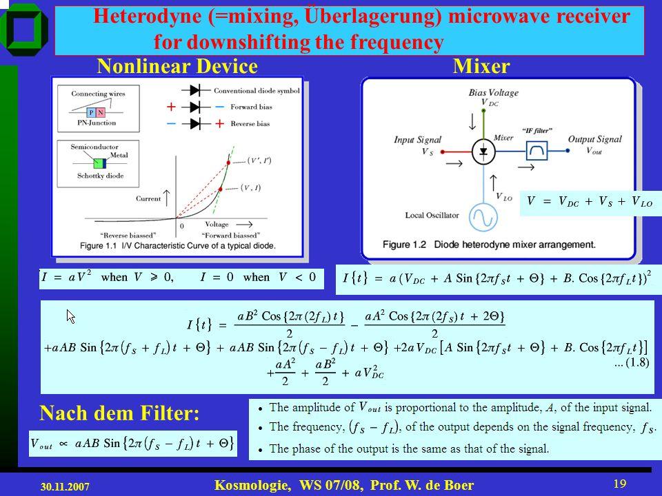 Heterodyne (=mixing, Überlagerung) microwave receiver