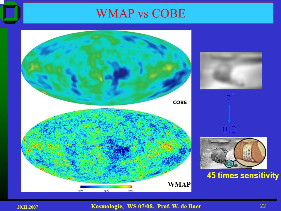 WMAP vs COBE 45 times sensitivity WMAP