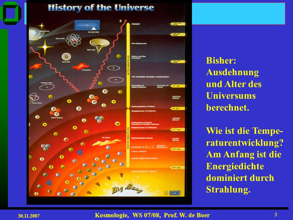 Bisher: Ausdehnung. und Alter des. Universums. berechnet. Wie ist die Tempe- raturentwicklung