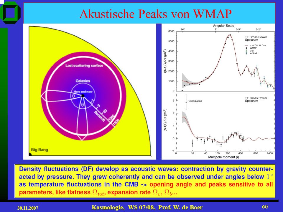 Akustische Peaks von WMAP