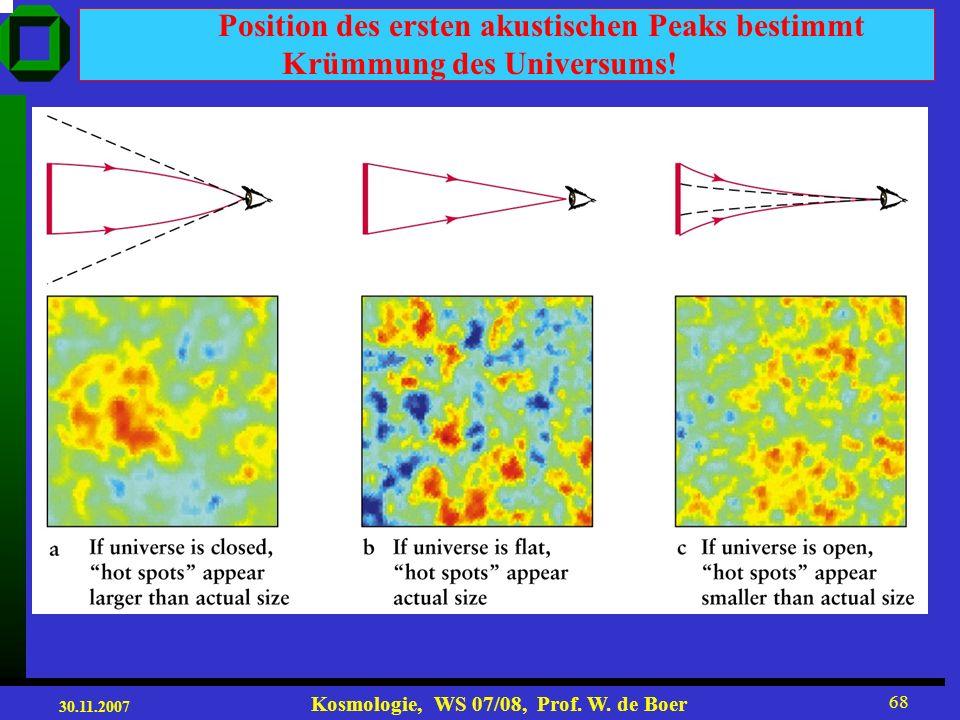 Position des ersten akustischen Peaks bestimmt