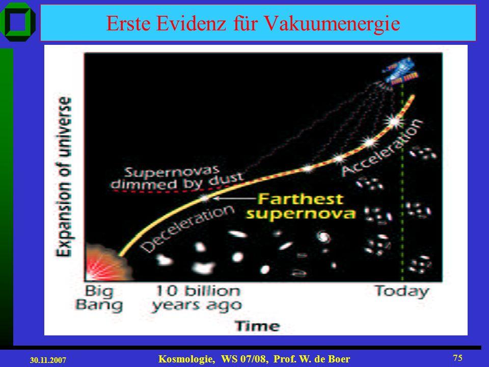 Erste Evidenz für Vakuumenergie