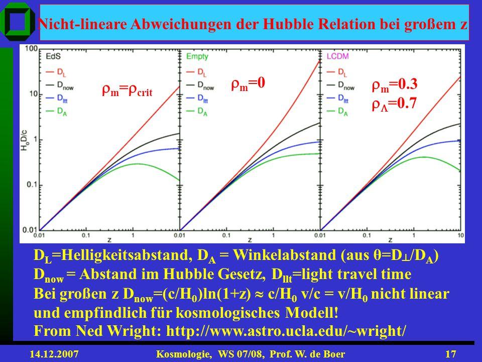 Nicht-lineare Abweichungen der Hubble Relation bei großem z