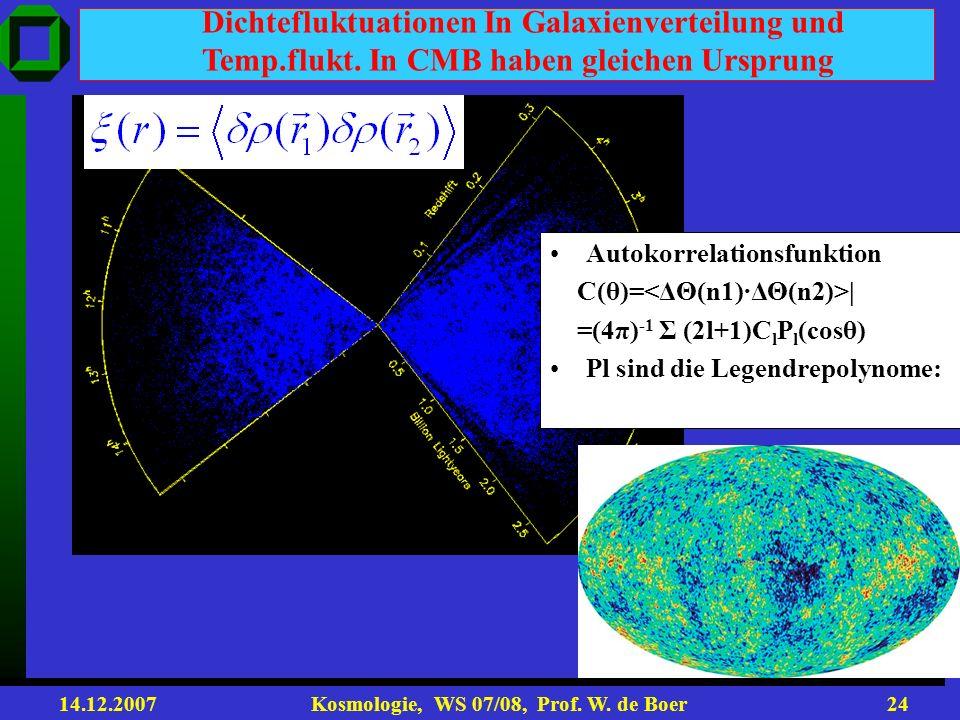 Dichtefluktuationen In Galaxienverteilung und
